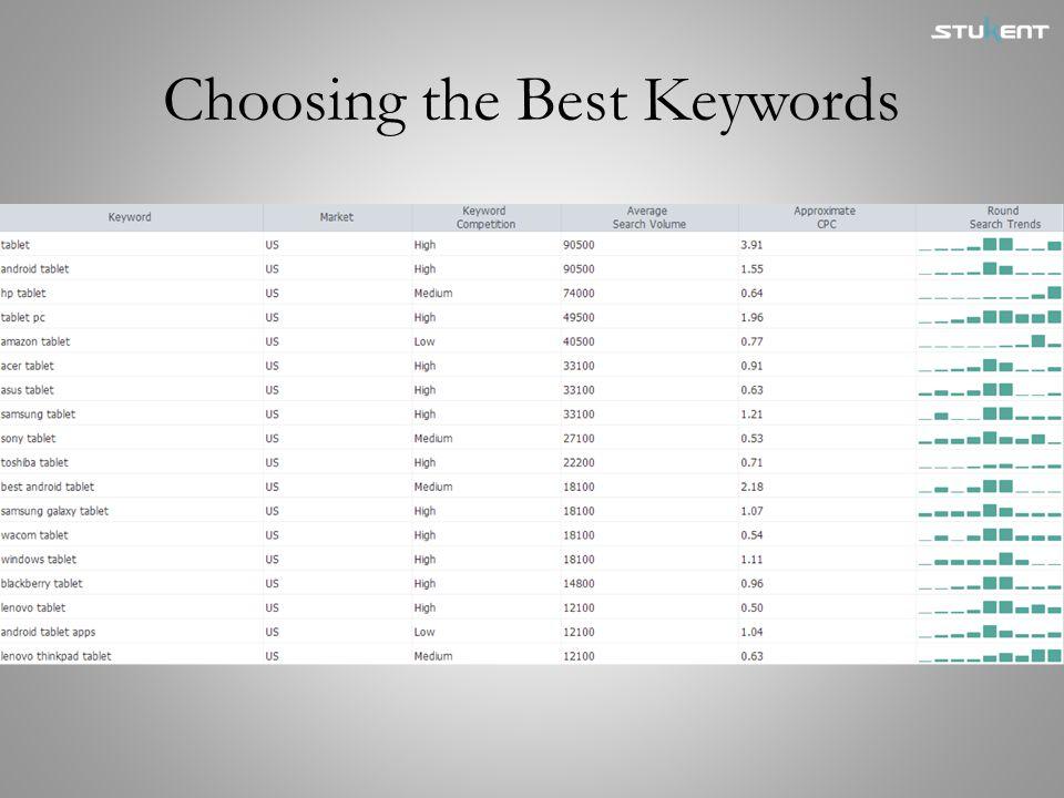 Choosing the Best Keywords
