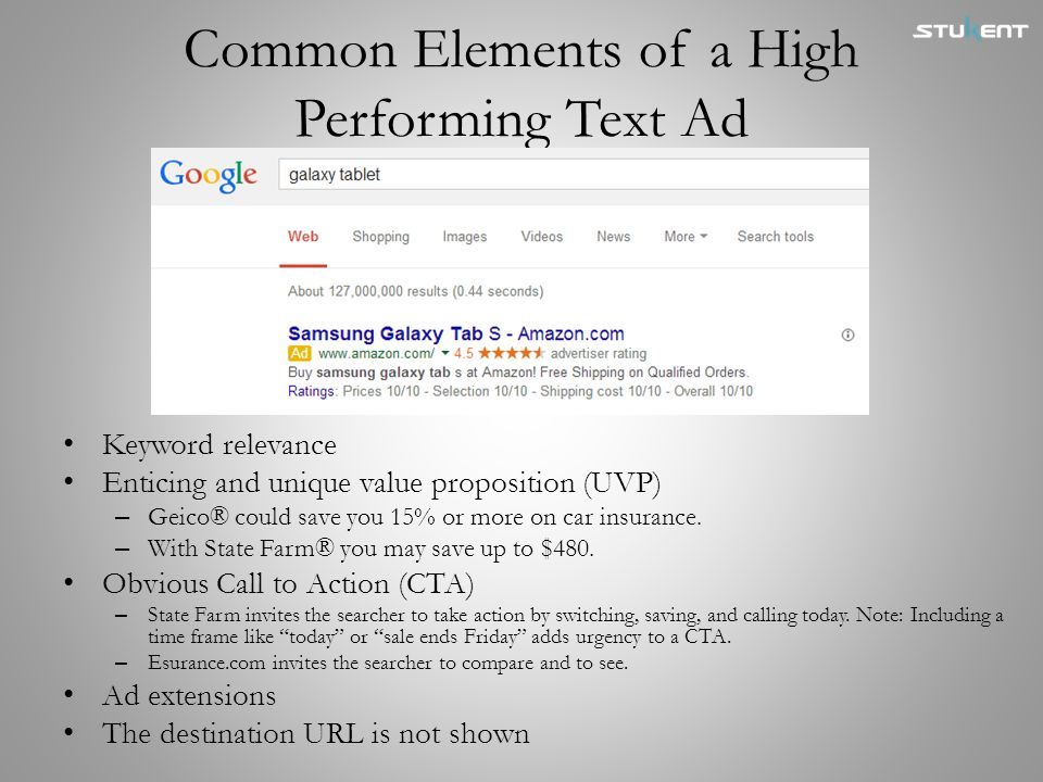 Common Elements of a High Performing Text Ad