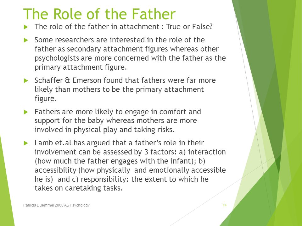 the role of the father in Start studying the role of the father learn vocabulary, terms, and more with flashcards, games, and other study tools.