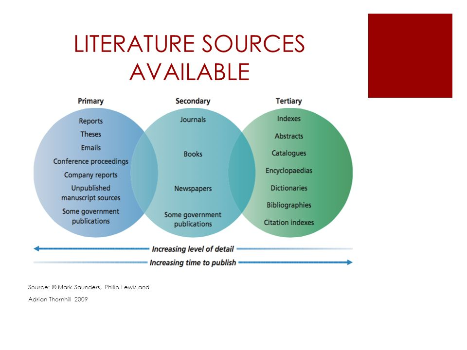 research paper review of literature Writing a literature review paper 1 and it's not the section of your research paper that examines previously published literature on your topic.