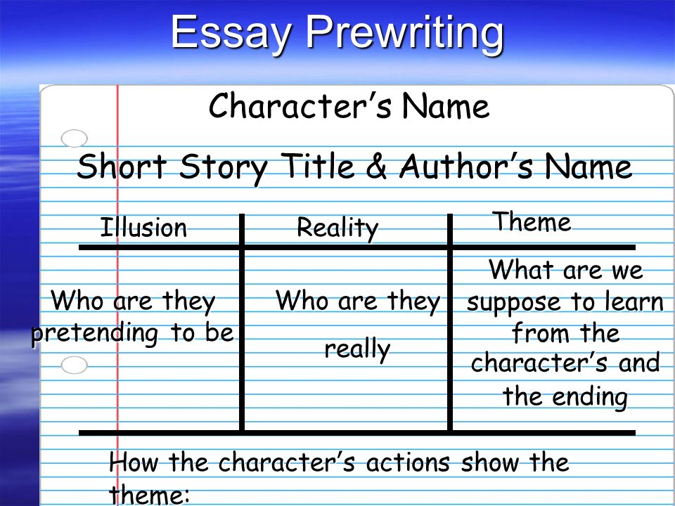 name of short story in essay