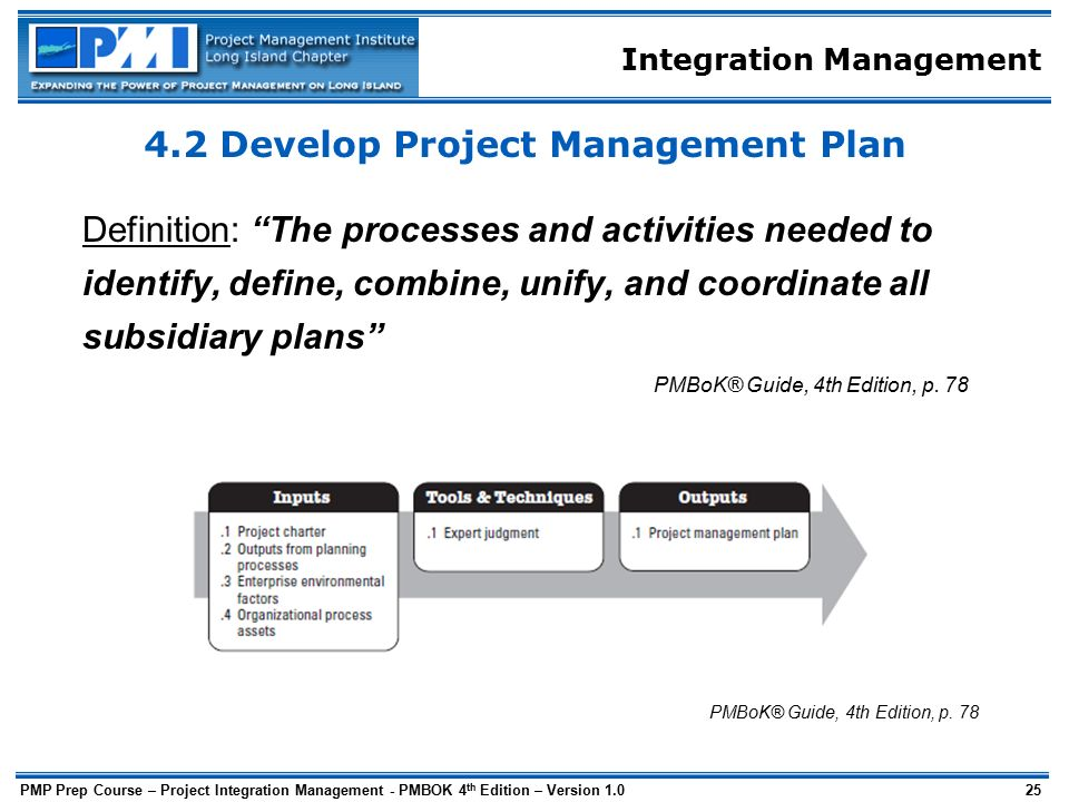 Project Integration Management  Ppt Download