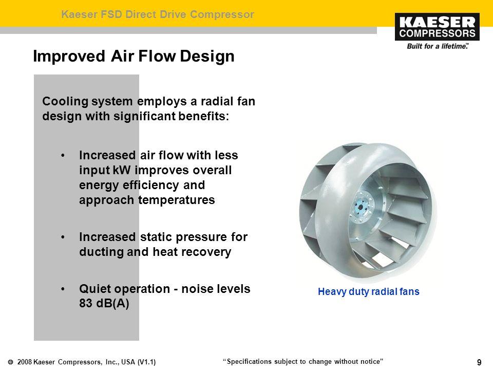 Kaeser Direct Drive Compressors Ppt Video Online Download