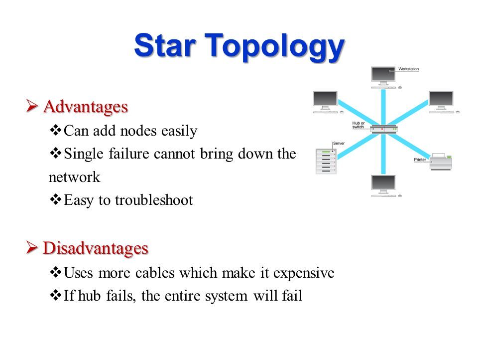 tree topology advantages and disadvantages Network topology definition advantages and disadvantages bus based network  tree-based networks the distance between any two nodes is no more than 2logp.