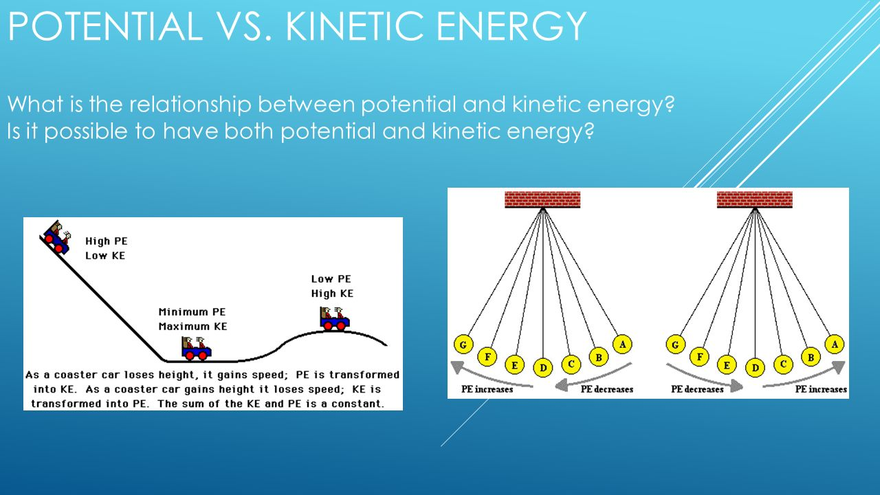 force and kinetic energy
