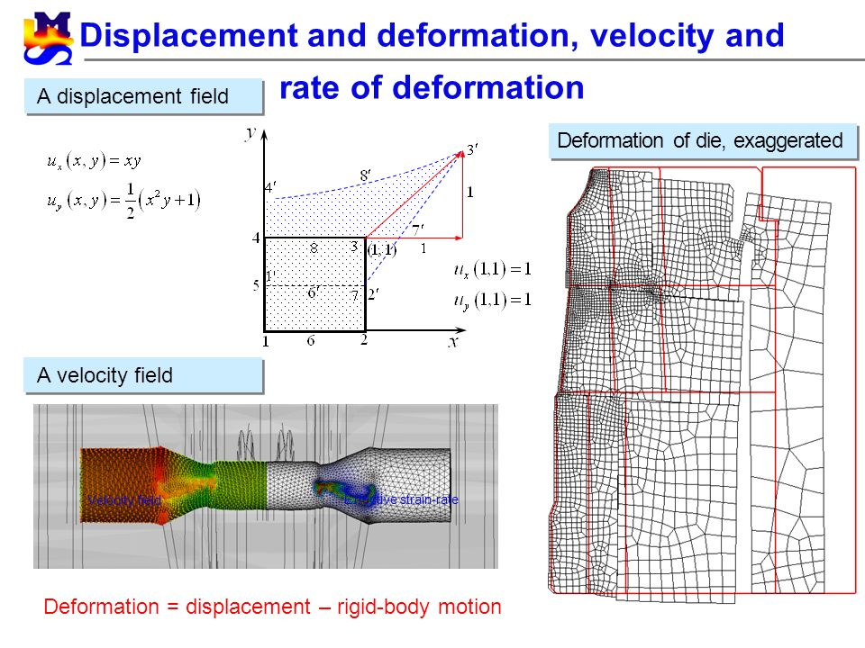 deformation rate Tension test subjects of interest  •prior history of plastic deformation •strain rate •temperature •state of stress metallurgical factors test conditions.