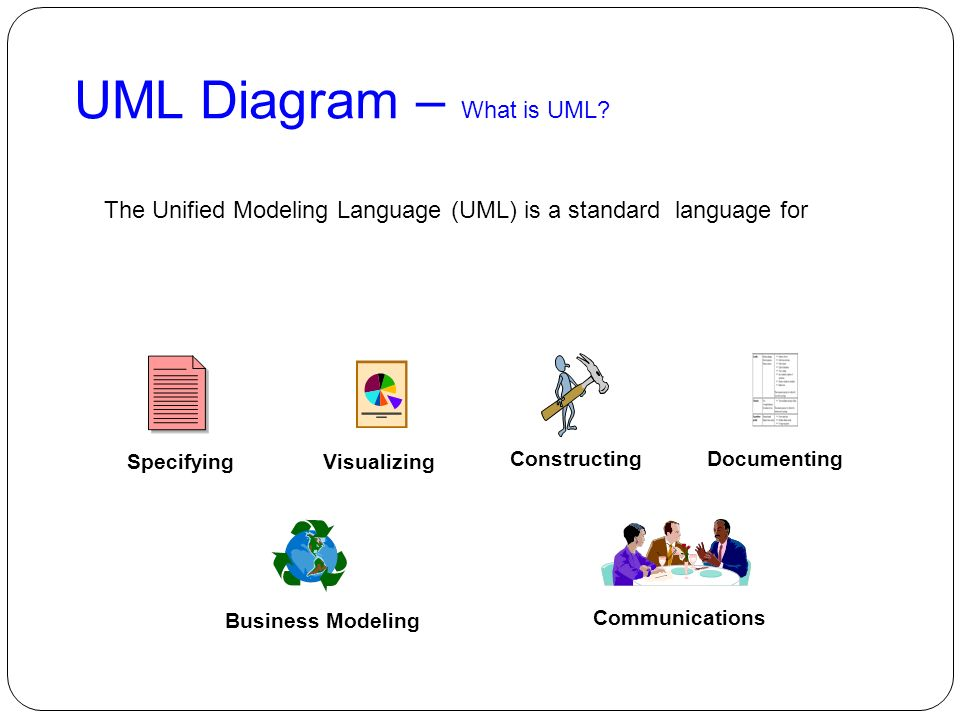 umlunified modeling language ppt download