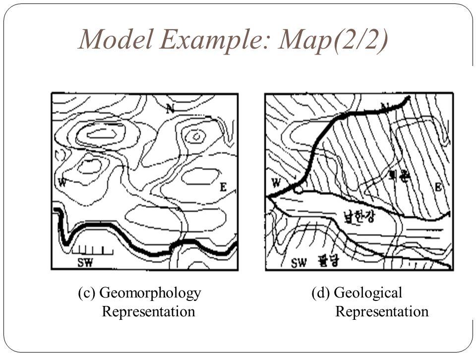 uml unified modeling language