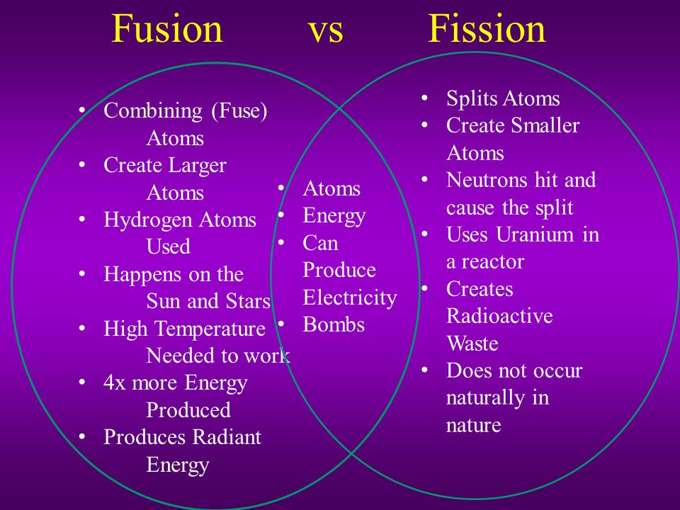 nuclear fusion and fission ppt video online download. Black Bedroom Furniture Sets. Home Design Ideas