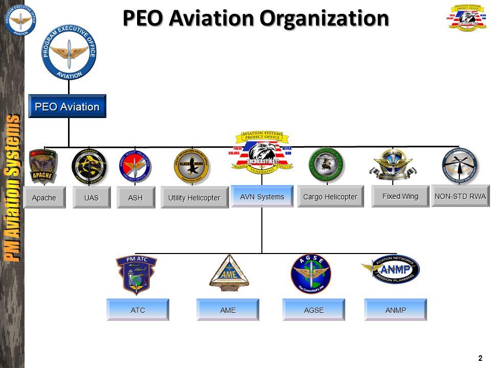 army peo aviation organization chart