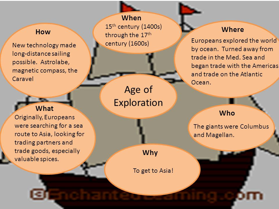 The World Made New Why The Age Of Exploration Happened: Age Of Exploration 1400 To Ppt Video Online Download