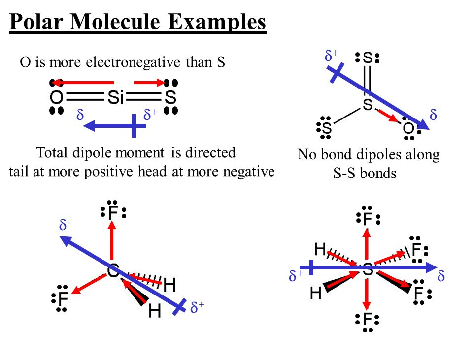 Intermolecular Forces Ppt Video Online Download