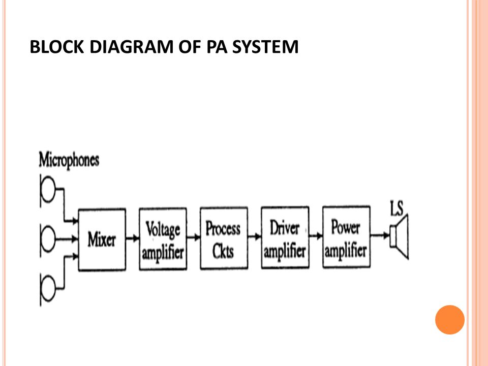 troubleshooting of pa system ppt video online download microphone amplifier circuit transistor microphone amplifier circuit board