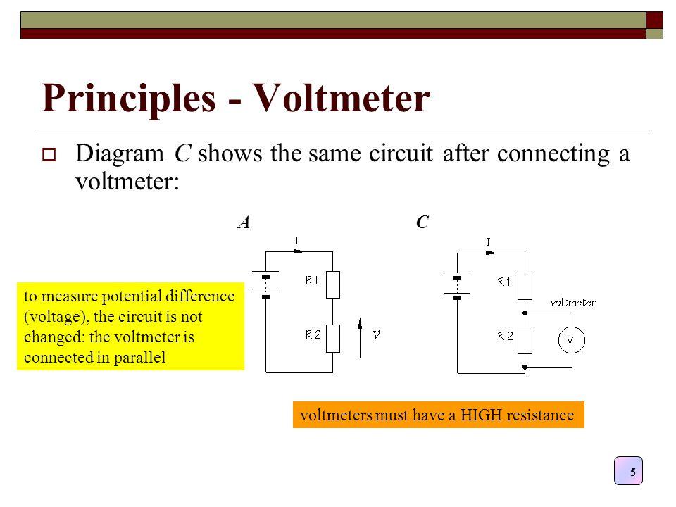 Voltmeter In Parallel : Contents multimeter oscilloscope probes signal generator