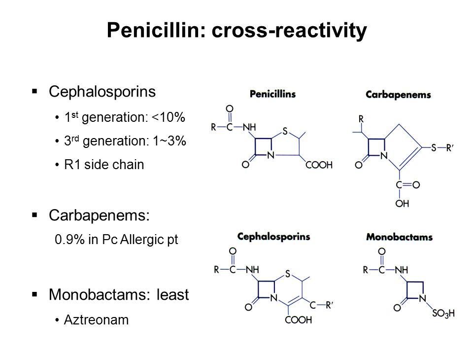 Penicillin: cross-reactivity