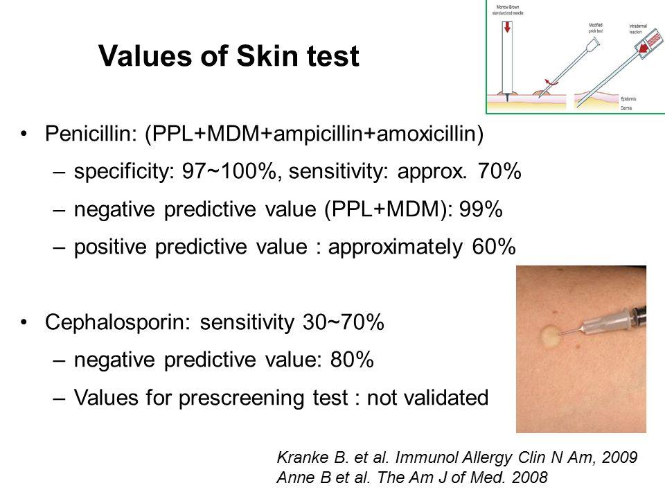 Values of Skin test Penicillin: (PPL+MDM+ampicillin+amoxicillin)