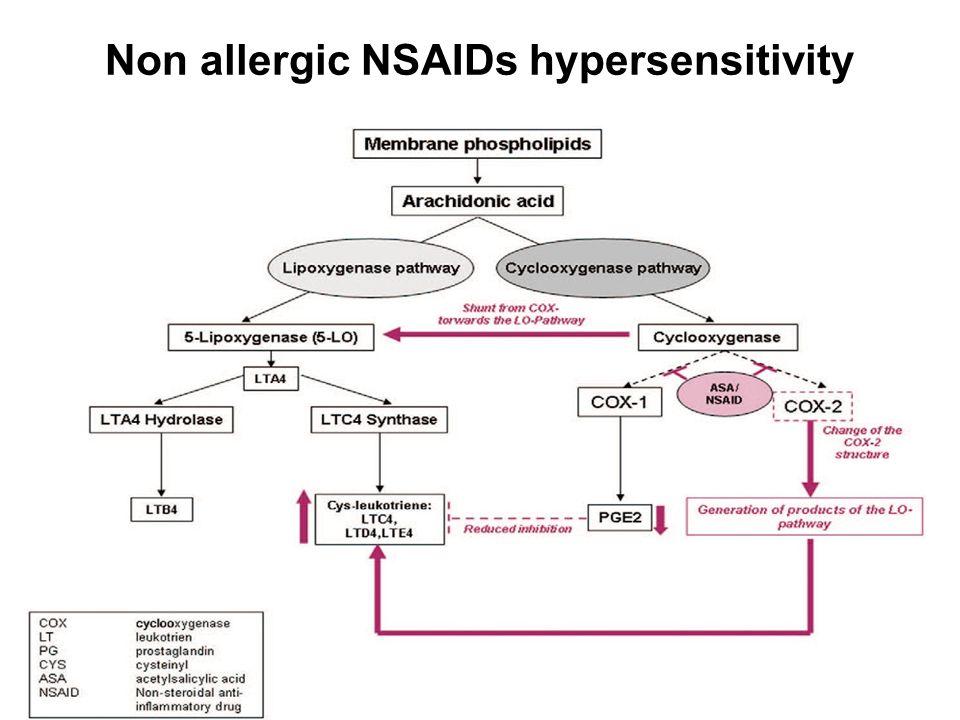 Non allergic NSAIDs hypersensitivity