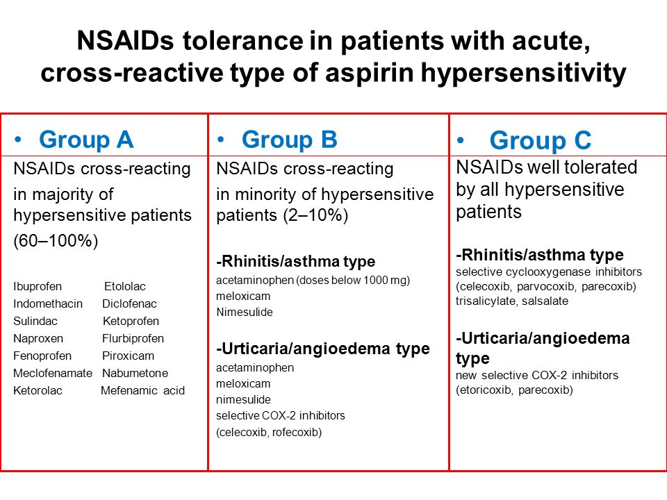 NSAIDs tolerance in patients with acute, cross-reactive type of aspirin hypersensitivity