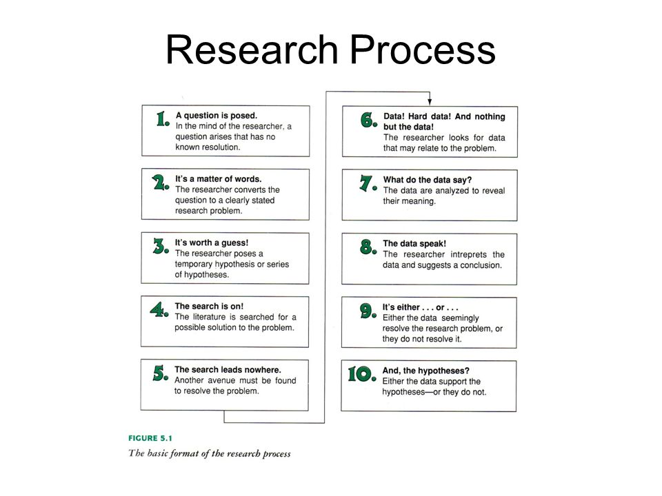 Overview Of Practical Research By Leedy And Ormrod Ppt Video Online Download