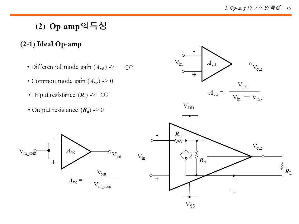 2  cmos op-amp uc124 uacc4  1