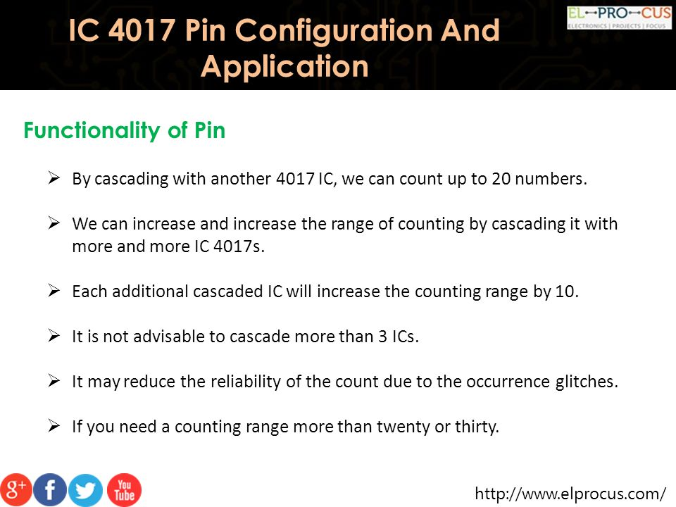 IC 4017 Pin Configuration And Application - ppt download