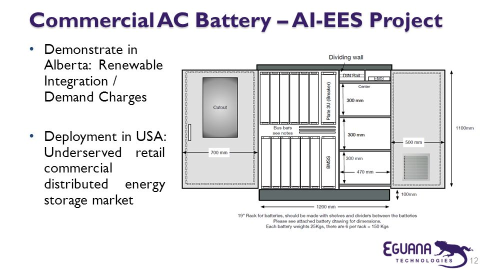 Commercial AC Battery – AI-EES Project