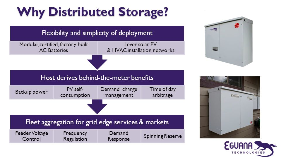 Why Distributed Storage