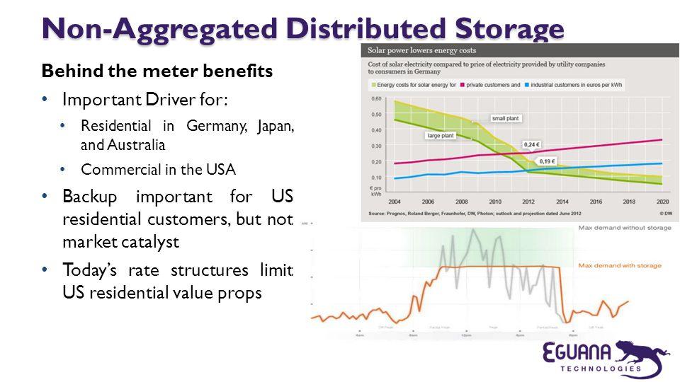 Non-Aggregated Distributed Storage