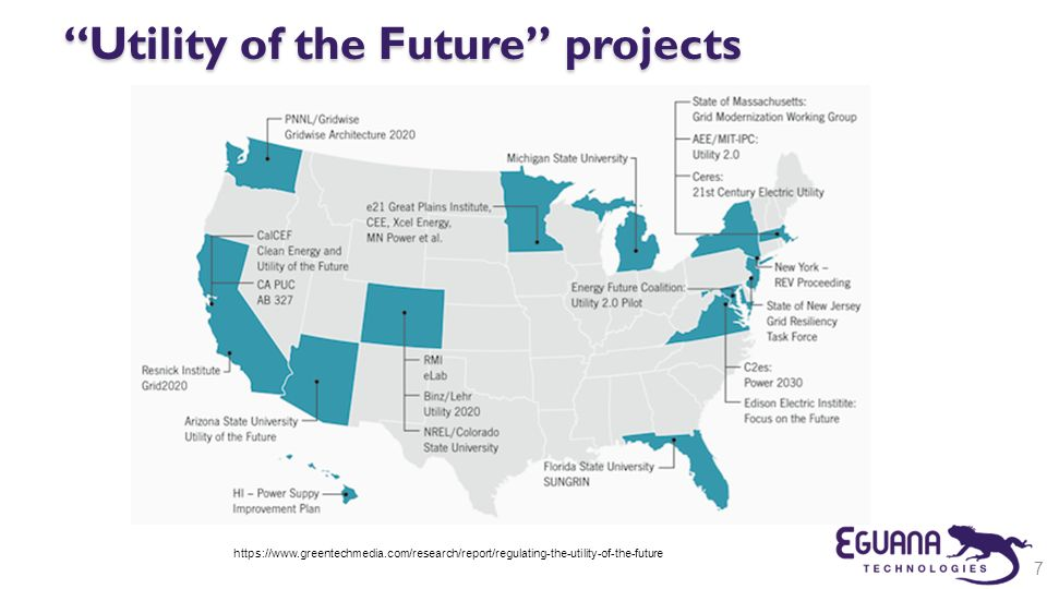 Utility of the Future projects