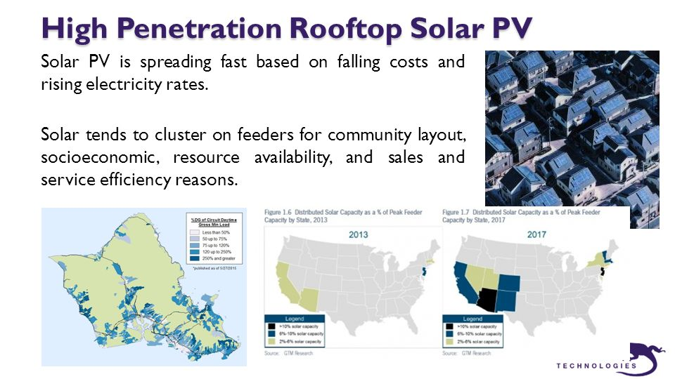 High Penetration Rooftop Solar PV