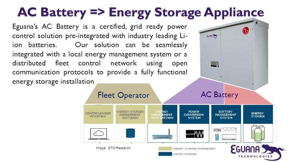AC Battery => Energy Storage Appliance