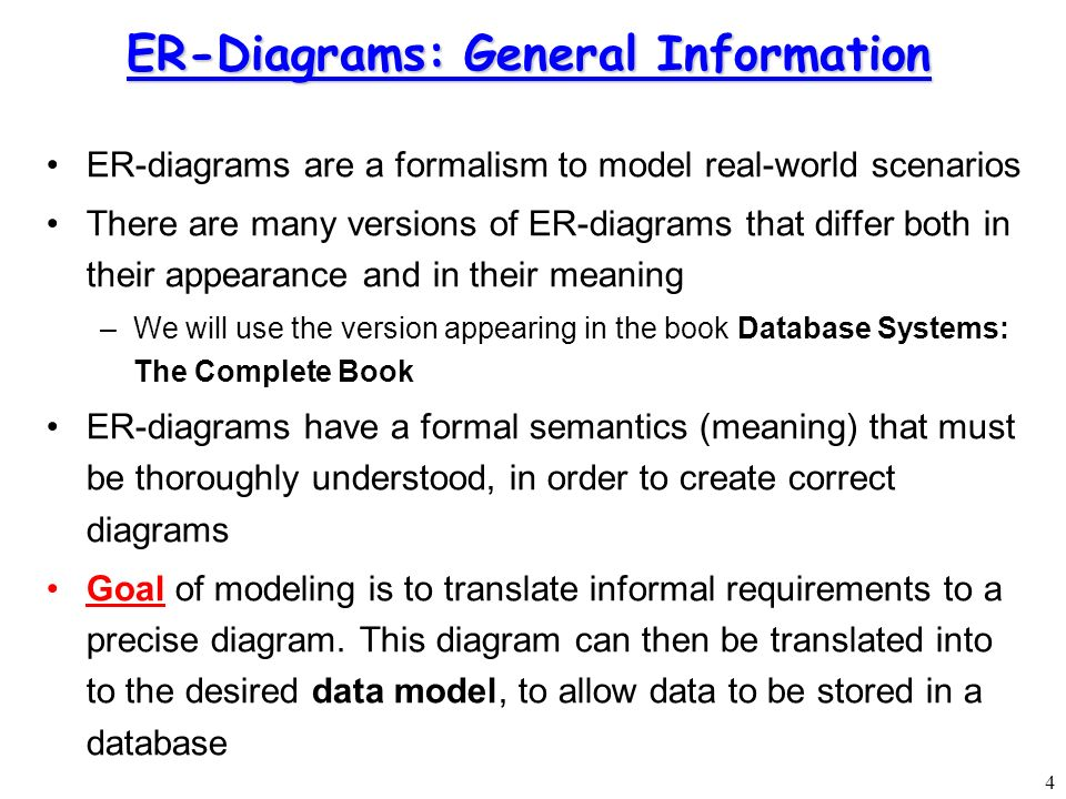 Modeling entity relationship diagrams ppt video online download 4 er diagrams general information ccuart Choice Image