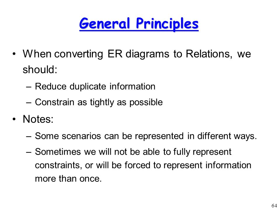 Public relations and human resource management diagram ppt diagrams general principles when converting er diagrams to relations we should reduce duplicate information ccuart Image collections