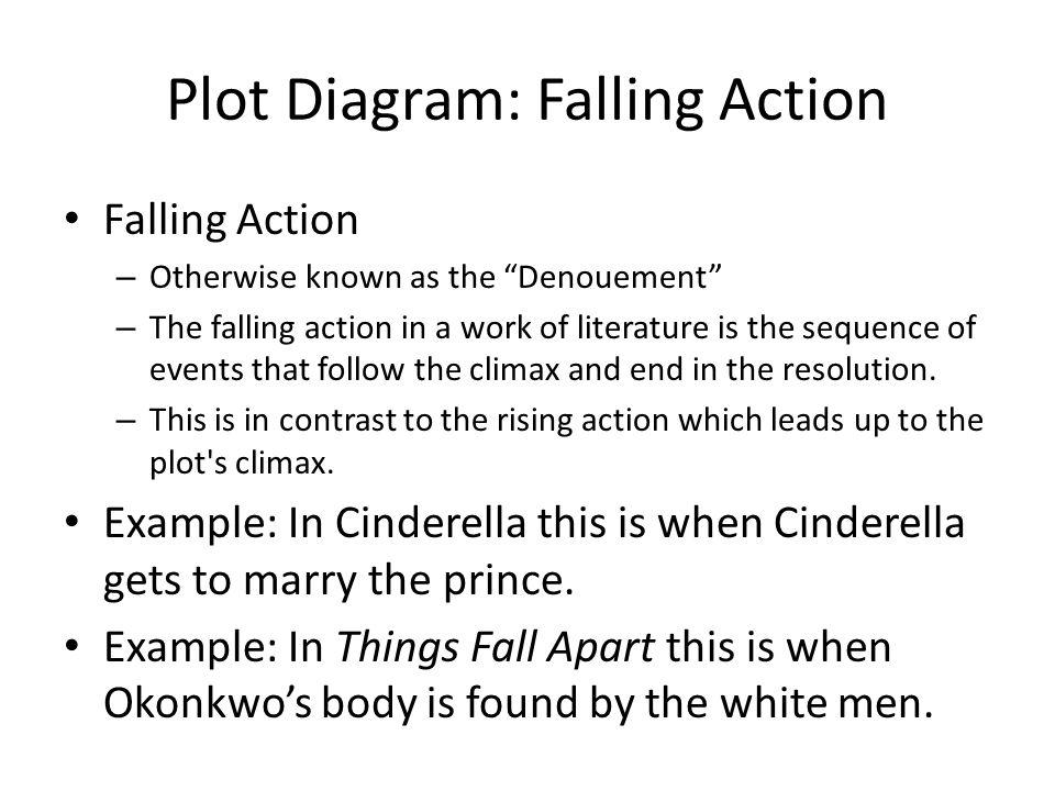 Cinderella Plot Diagram Yelomphonecompany