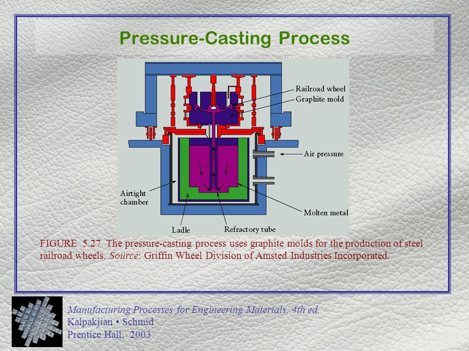 metal casting process 1 chapter 11 metal casting processes 111 introduction various casting processes have been developed over the time, each with its own characteristics.