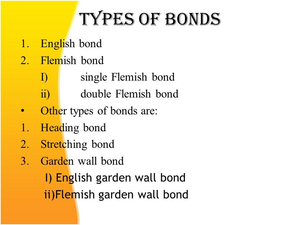 type of bonds Chemical bonding contents 2 electronegativity 3 road map 4 types of bonding 5 properties controlled by chemical bond 6 polar bonds 7 metallic bonding.