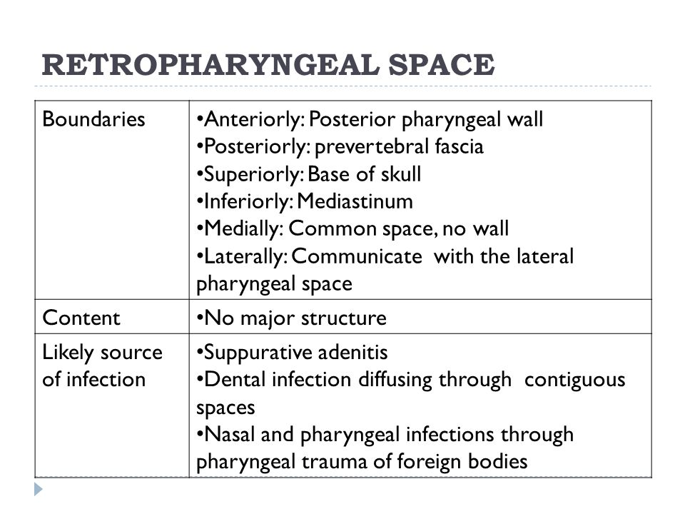 Retropharyngeal space boundaries in dating