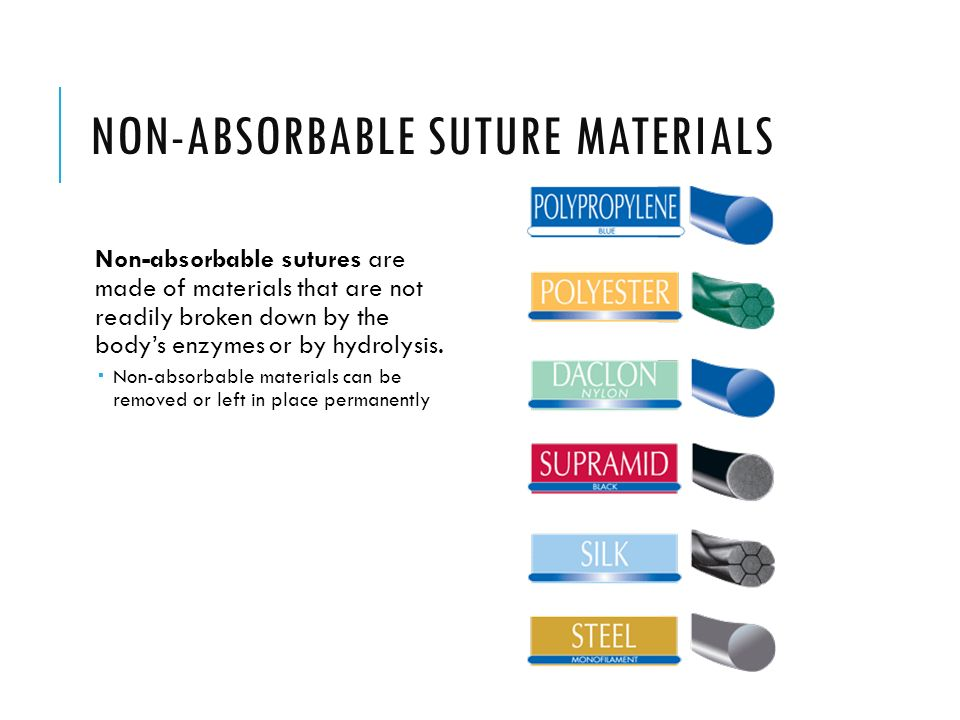 Absorbable Sutures Are Made From