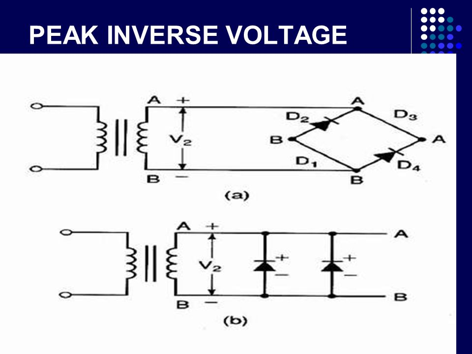 peak inverse voltage using the ideal diode model the piv