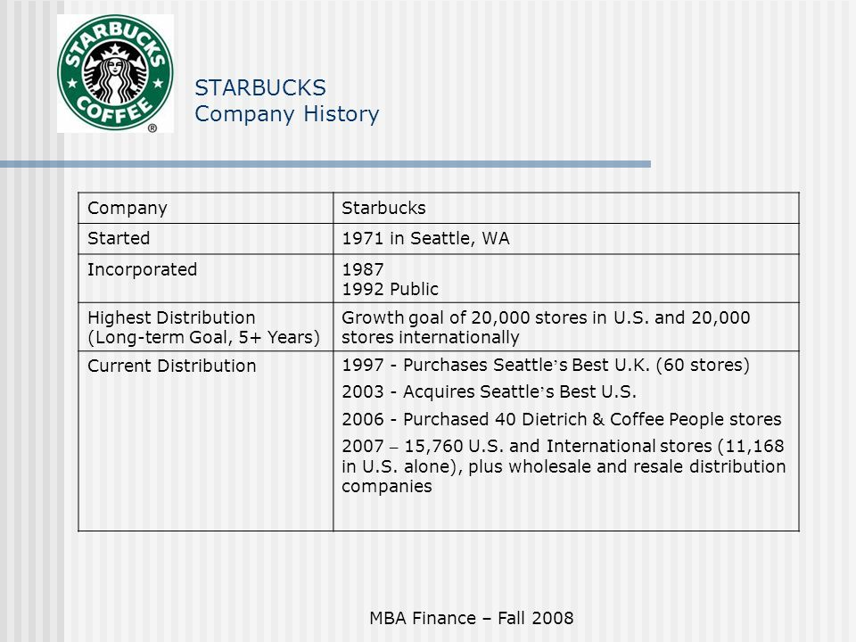 starbucks project proposal Shareholder proposal would ban contributions, company pac starbucks made no contributions, but reserves right to do so.