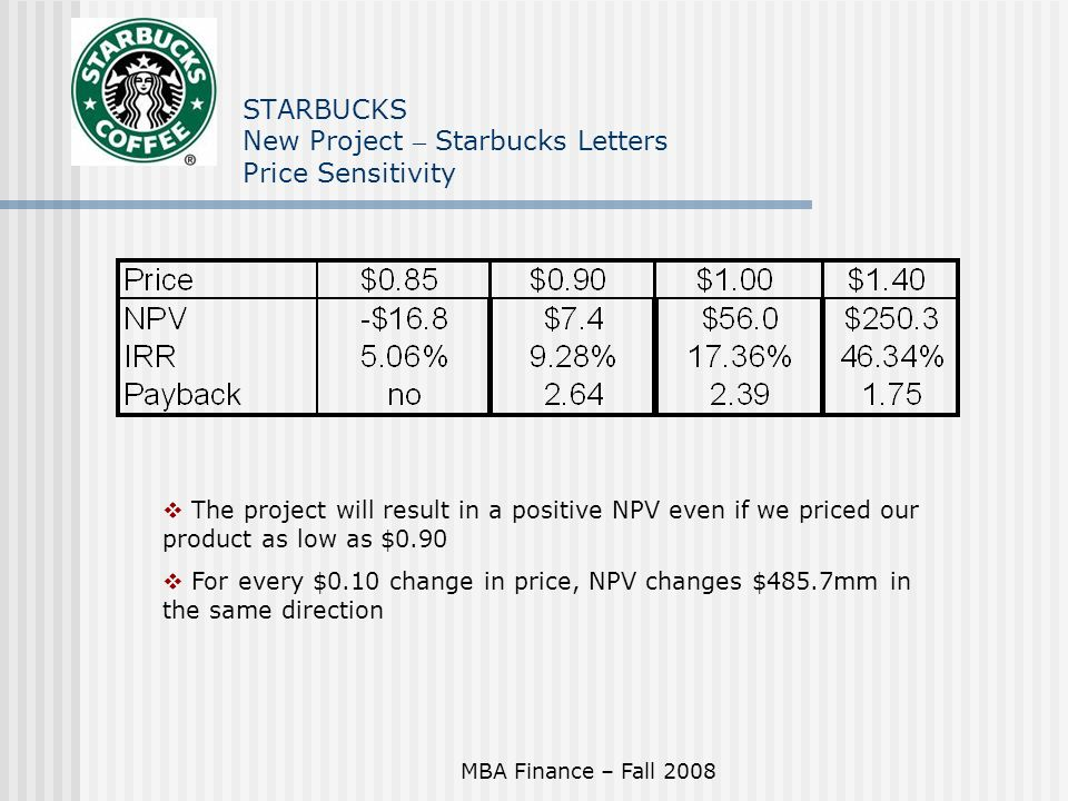 starbucks project proposal The starbucks coffee shop, which is proposed to replace a former bank and   baltimore county officials approved the project in april 2016,.
