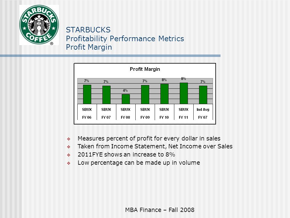 starbucks profitability ratios To receive notifications via email, enter your email address and select at least one subscription below after submitting your information, you will receive an email.