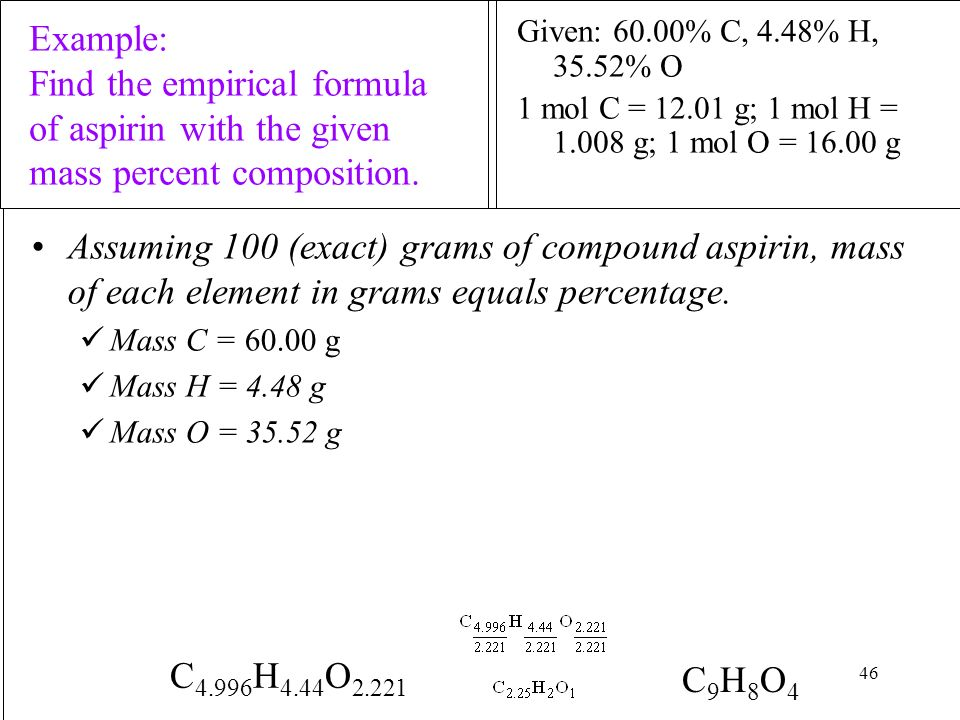 Mole avogadros number mass percent composition ppt video example find the empirical formula of aspirin with the given mass percent composition ccuart Images