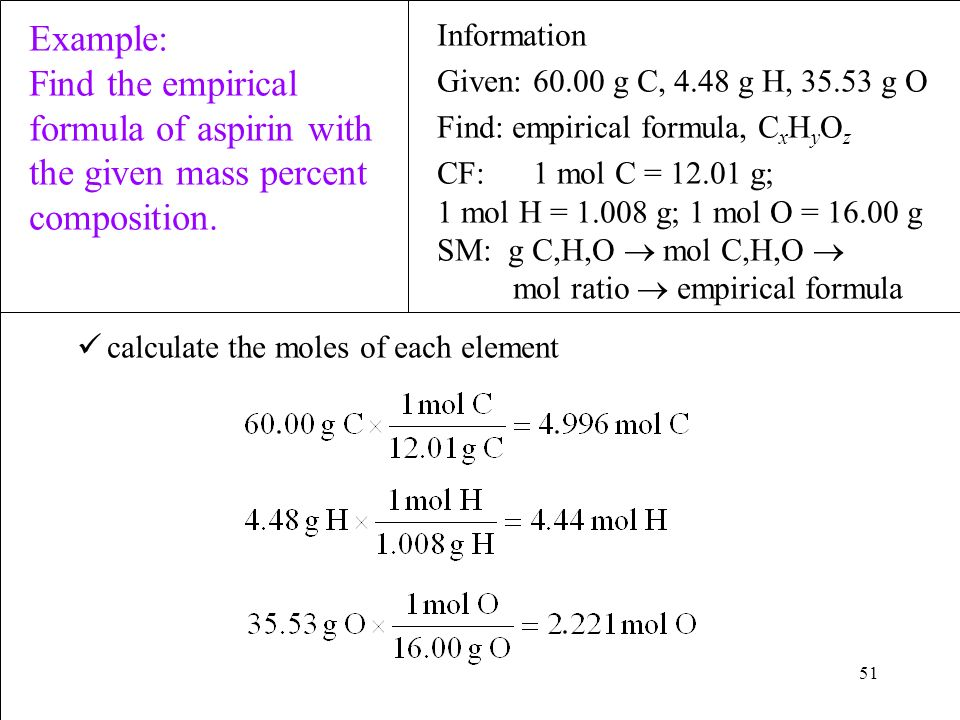 how to find the empirical formula without mass