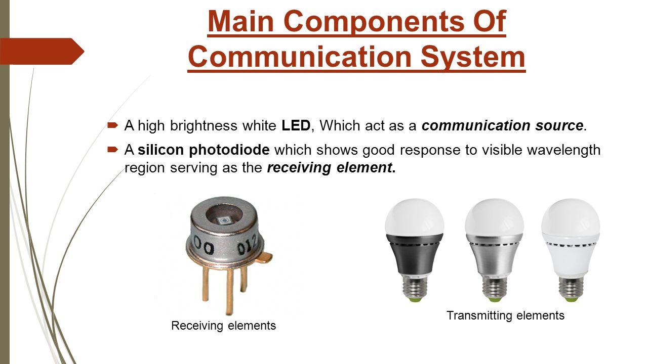 Li-Fi Technology.