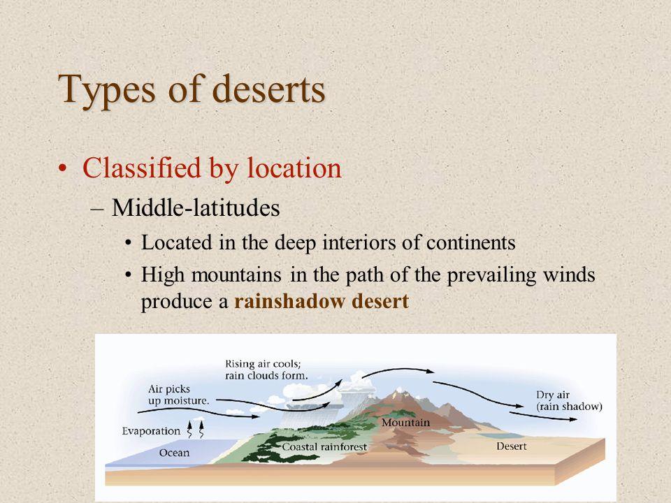 Deserts. - ppt video online download