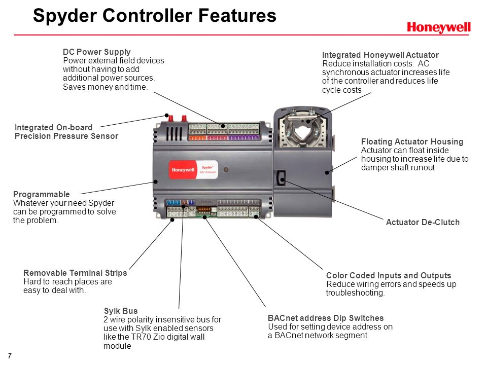 Spyder+Controller+Features spyder� bacnet� march ppt video online download Honeywell Thermostat Wiring Diagram at eliteediting.co