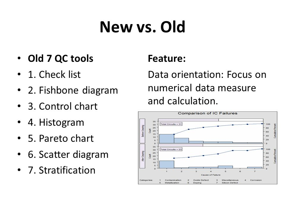 Cqi tools matrix diagram wiring diagram new 7 qc tools by shuai zhang kun wang ppt video online download cqi feedback loop cqi tools matrix diagram ccuart Image collections
