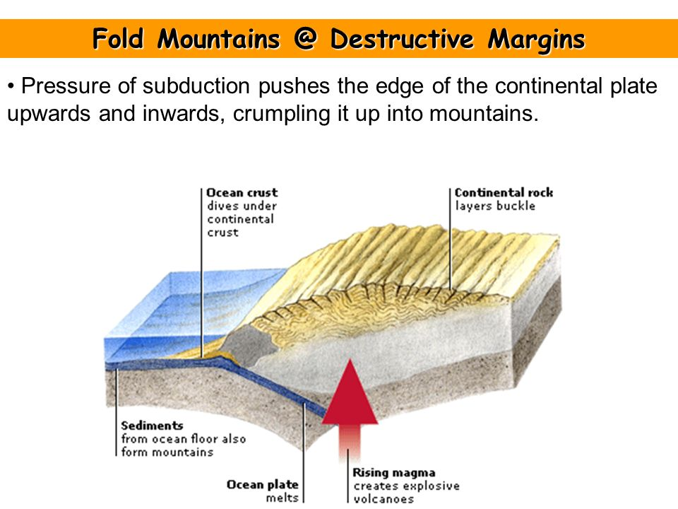 Features of Plate Boundaries - ppt download
