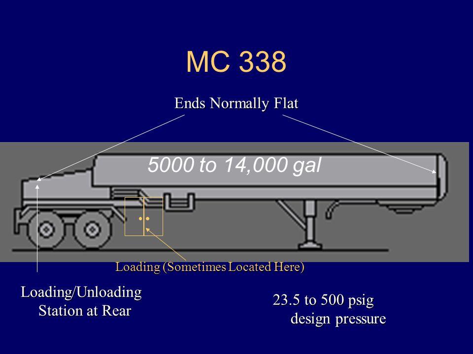 Cargo Tank Motor Vehicles Ppt Video Online Download